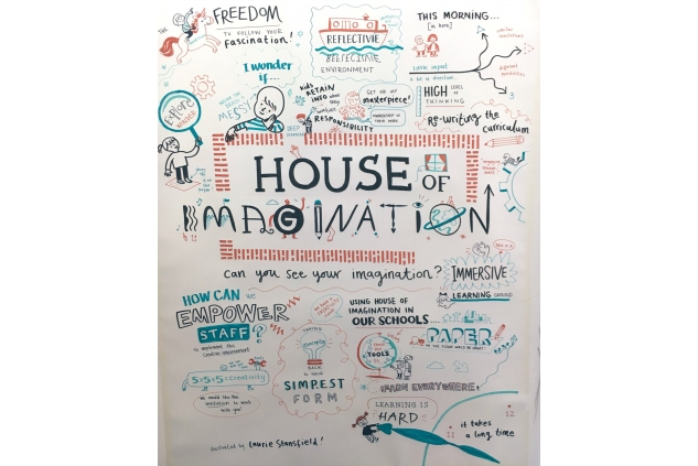 House of Imagination
